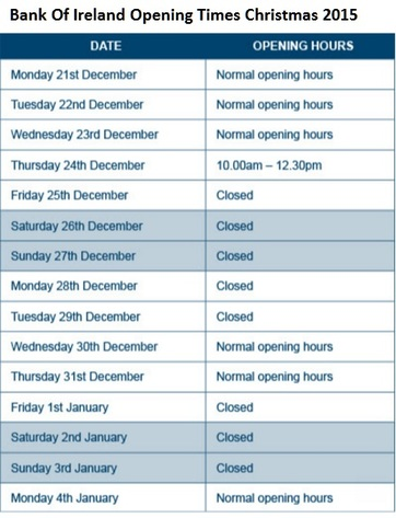 Bank Of Ireland Opening times Christmas 2015